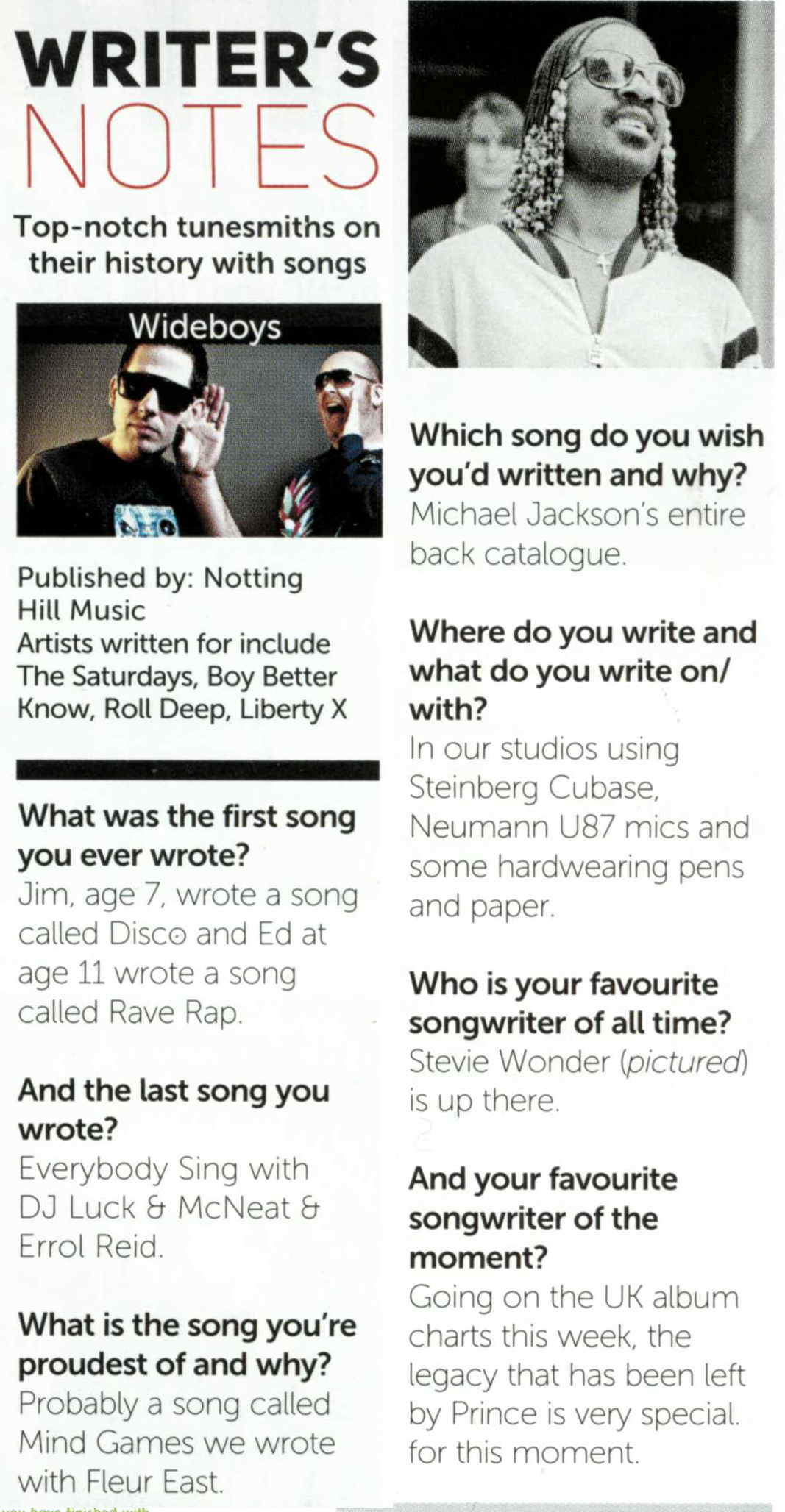 The Wideboys featured in Music Week's 'Writer's Notes'