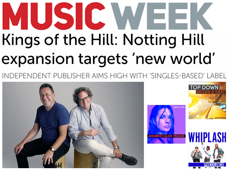 The Notting Hill Music Group launches label & management division, NHMM